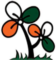 Trinamul Congress symbol