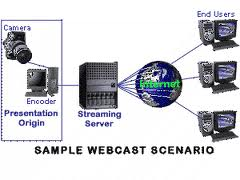 Webcast graphics